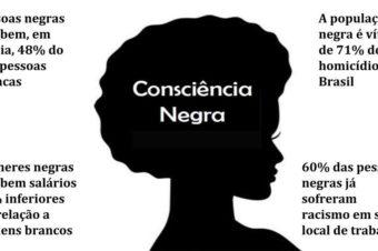 20 de novembro é o Dia da Consciência Negra